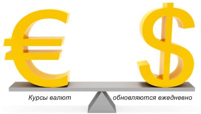 Курс валют перевести онлайн